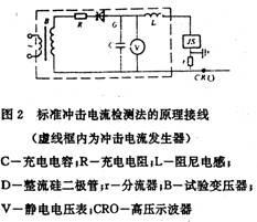 避雷器计数器测试仪