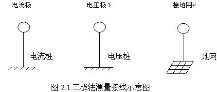 zx3045大地网接地电阻测试仪说明书(3)