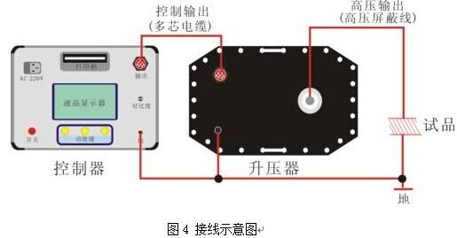 超低频高压发生器接线方法