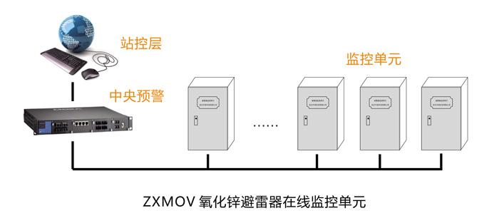 中旭互感器安装接线图