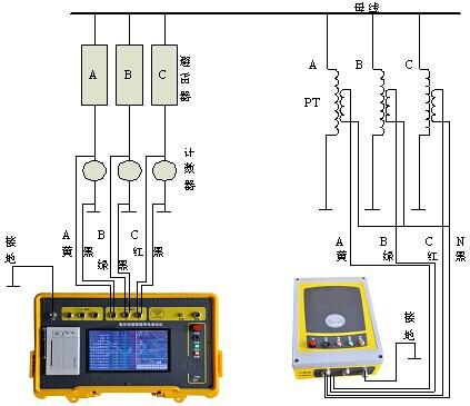 氧化锌避雷器测试仪测试线接线